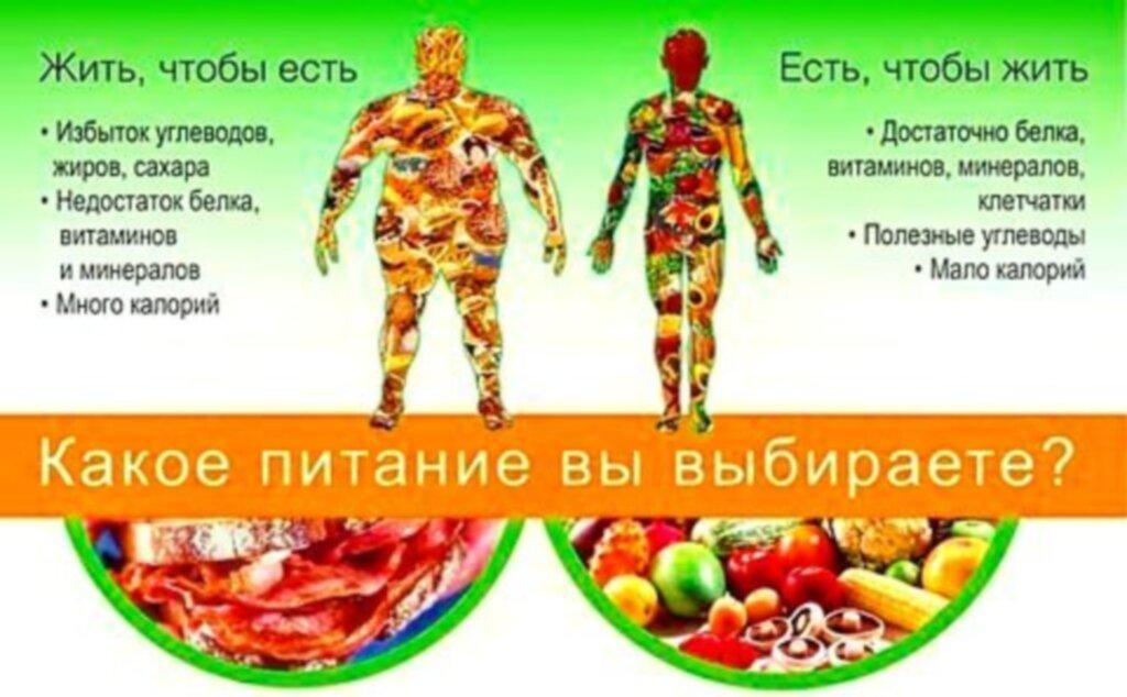 От витамина b12 прыщи