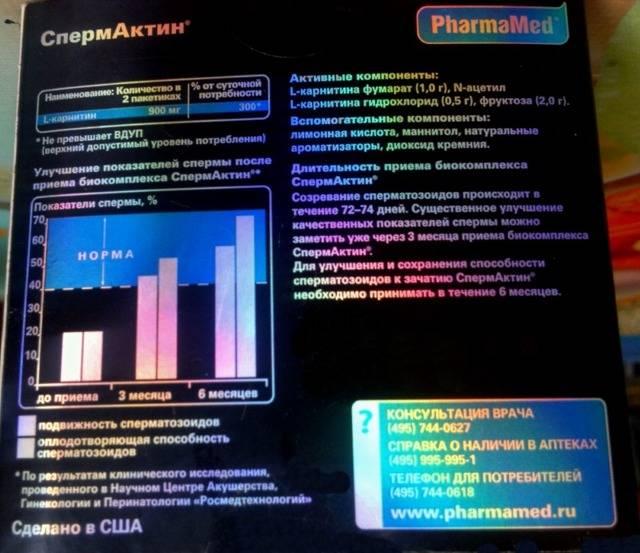 Таблетки спермактив форте