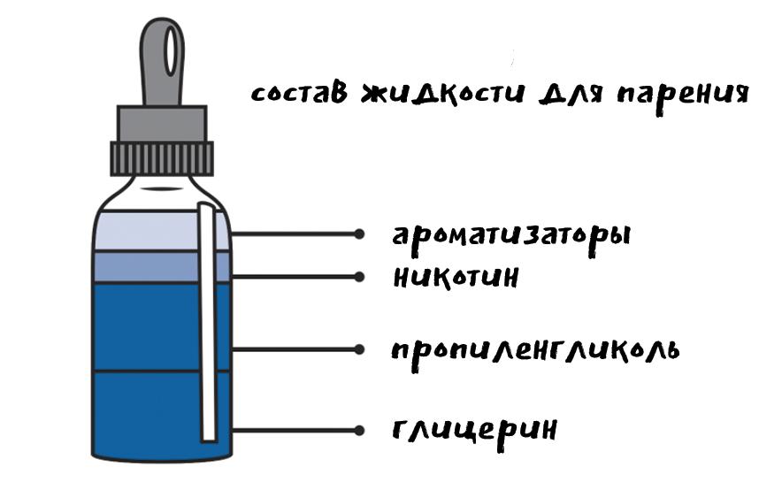 Топ-5 вредных веществ в составе косметики, которую мы используем