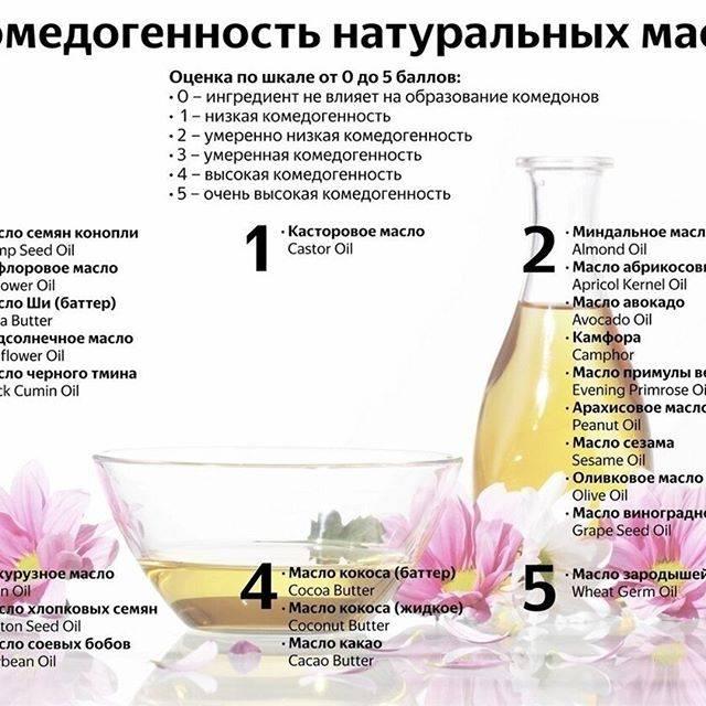 Некомедогенное масло: понятие, список, рейтинг и особенности применения
