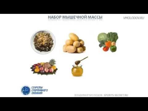 Питание для набора мышечной массы мужчинам: рацион и диета на неделю