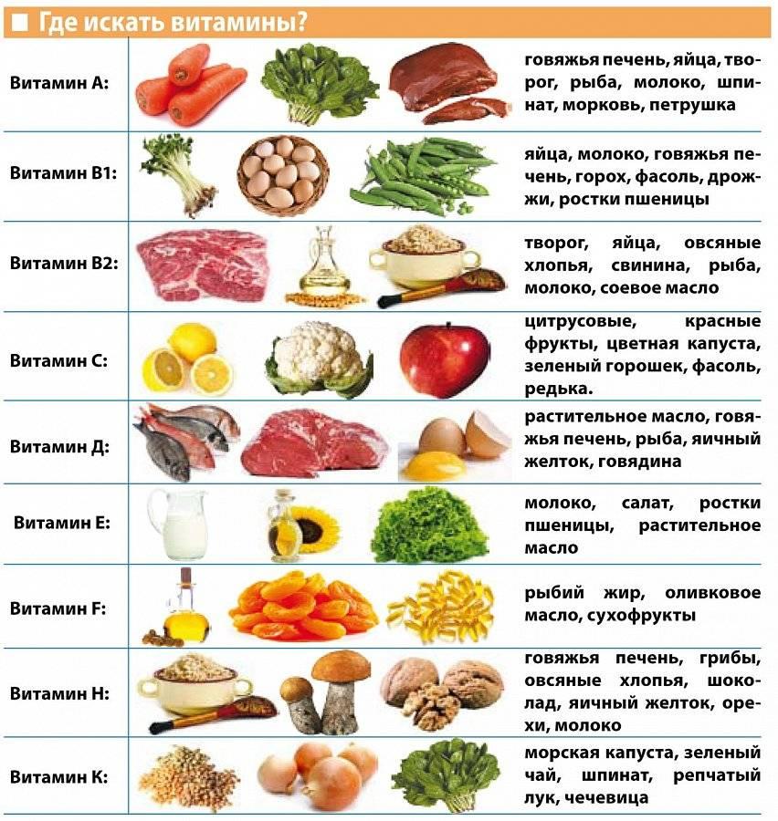 Топ-10 продуктов, которые помогут избавиться от прыщей