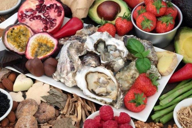 Афродизиаки для мужчин в продуктах; принцип воздействия на организм
