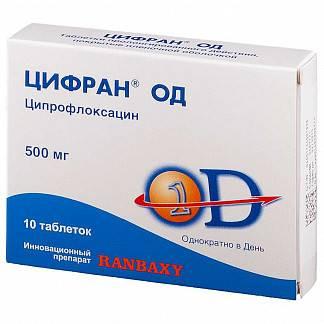 Когда ципрофлоксацин назначают при простатите?