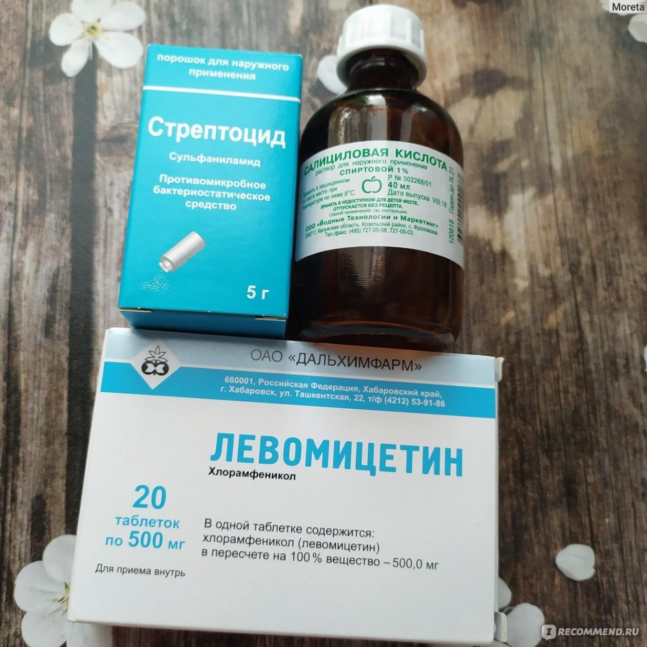 Свойства препарата