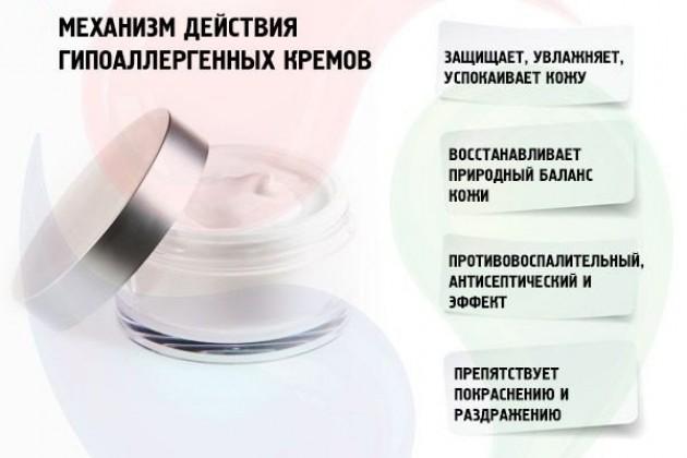 Состав гипоаллергенных средств