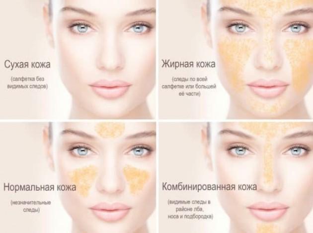 Особенности зимней косметики (для сухой и жирной кожи)