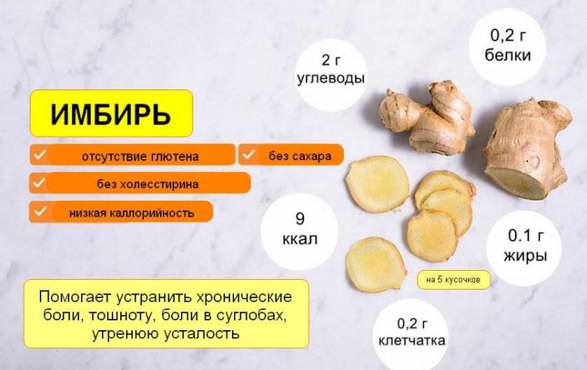 Рецепты применения имбиря при простатите