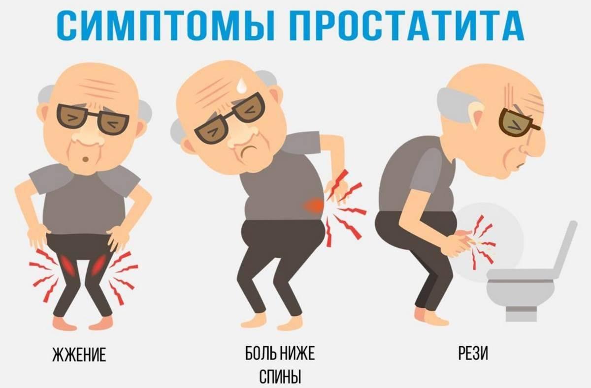 Причины возникновения простатита у мужчин, симптомы и способы лечения