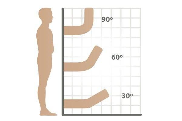Причины искривления полового члена у мужчин и прогноз лечения