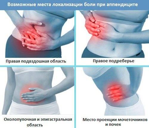 Что может болеть в правом боку?
