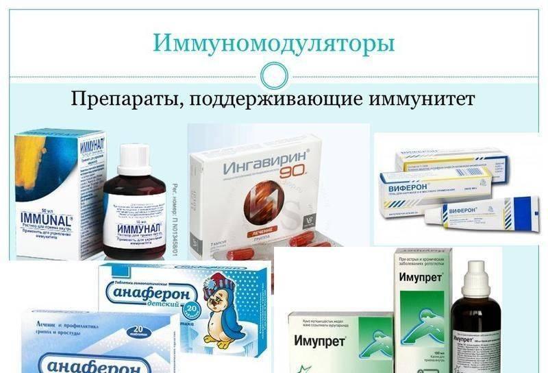 Противовирусные препараты от папиллом в сочетании с иммуномодулирующими средствами
