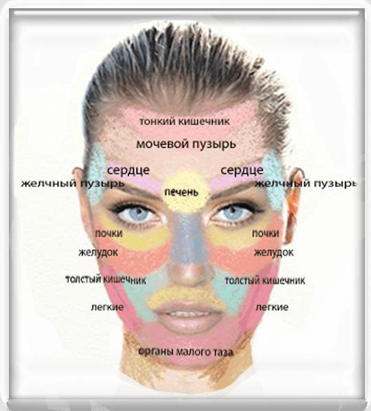 Как быстро избавиться от акне на лице