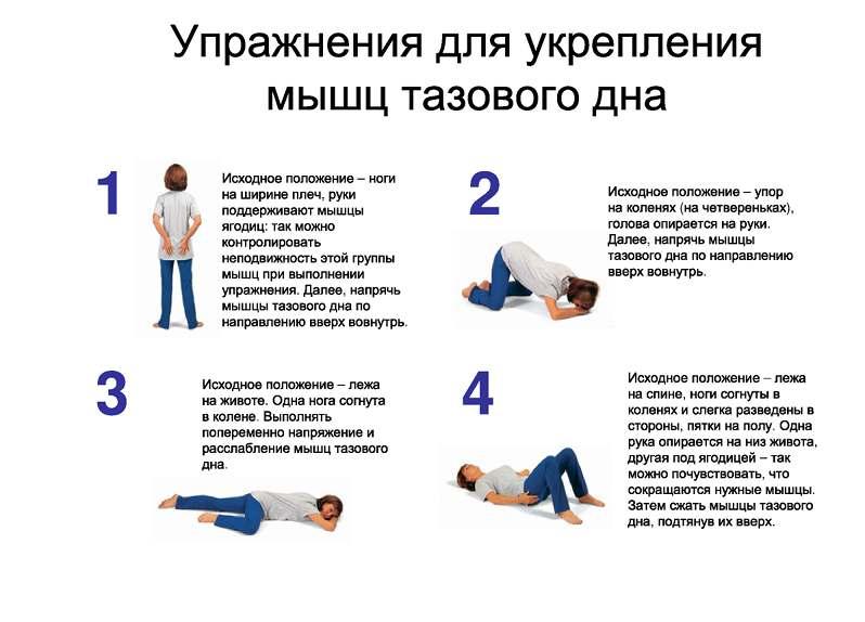 Эффективна ли гимнастика кегеля у женщин при недержании мочи: методика выполнения упражнений