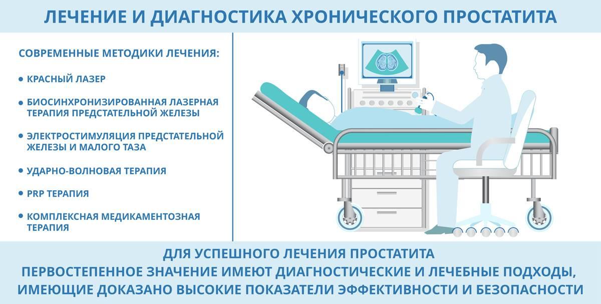 методика лечения простатита для врачей