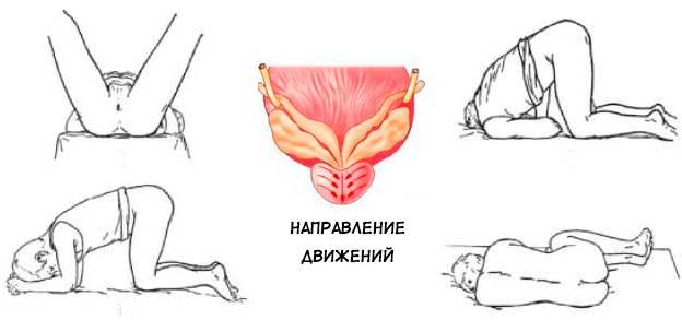 Можно ли делать при простатите массаж в домашних условиях и как часто?