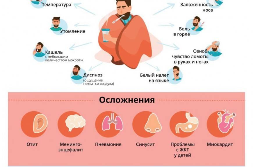 Что мы знаем о первом российском препарате от коронавируса