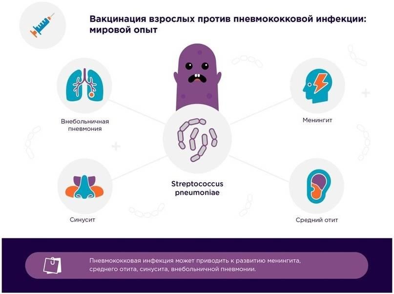 Эффективная профилактика впч: правила защиты от вируса