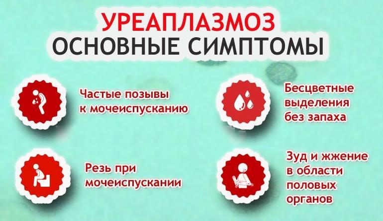 Инфекционное заболевания мочеполовых путей: уреаплазмоз