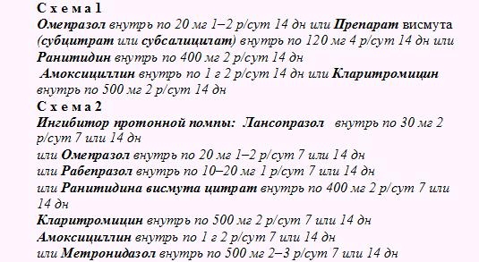 Экзема хеликобактер