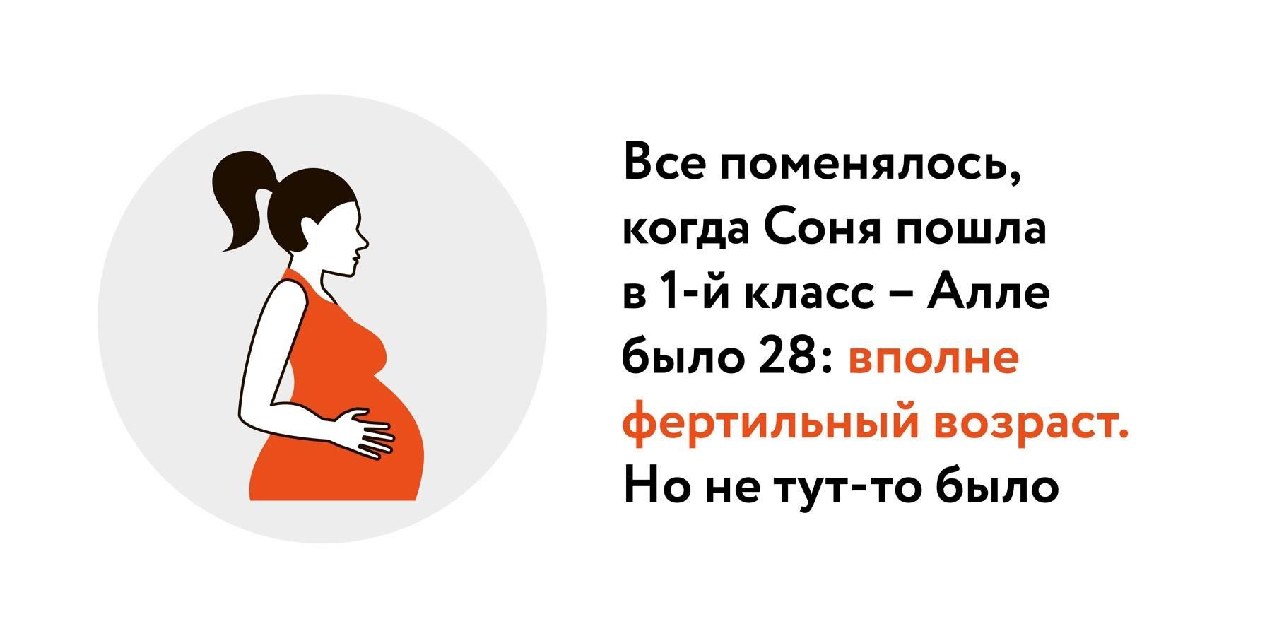 Норма фертильности у мужчин: что это такое