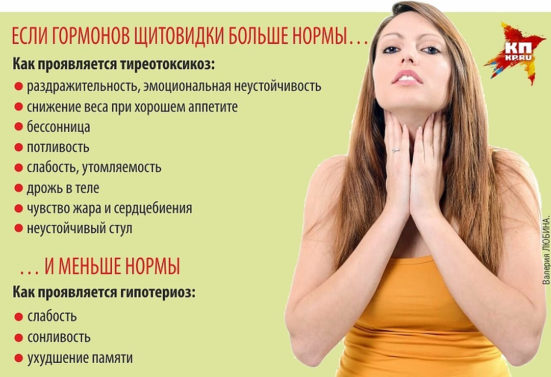 Общие заболевания и проблемы с щитовидной железой у женщин, чем они опасны и как их лечить?