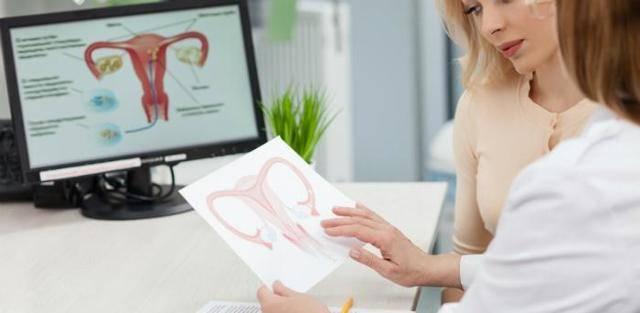 Симптомы и лечение кольпита (вагинита) у женщин