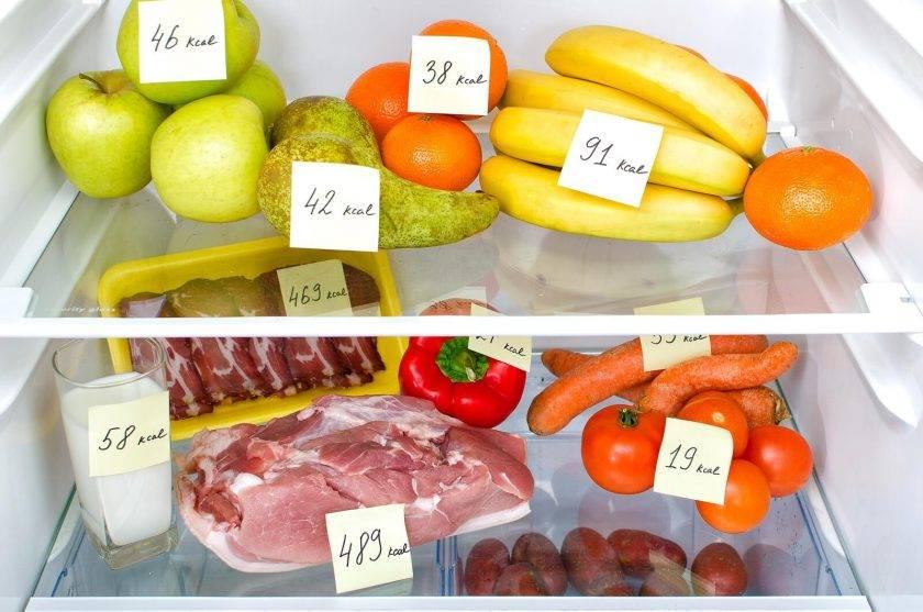 Расчет калорий в день