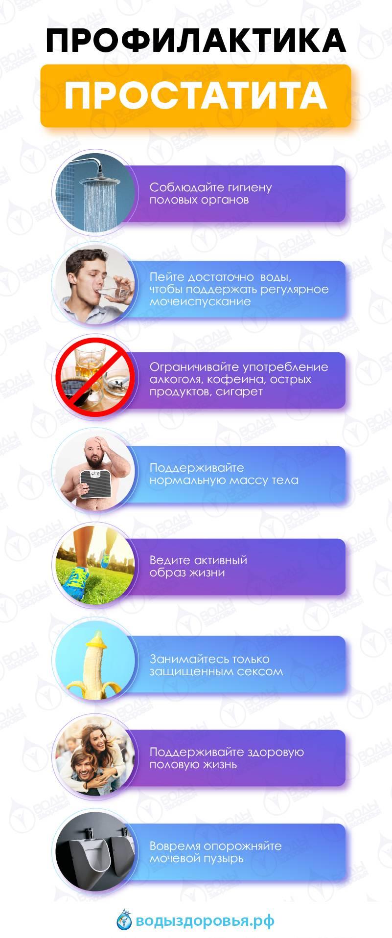 Что такое абактериальный хронический простатит?