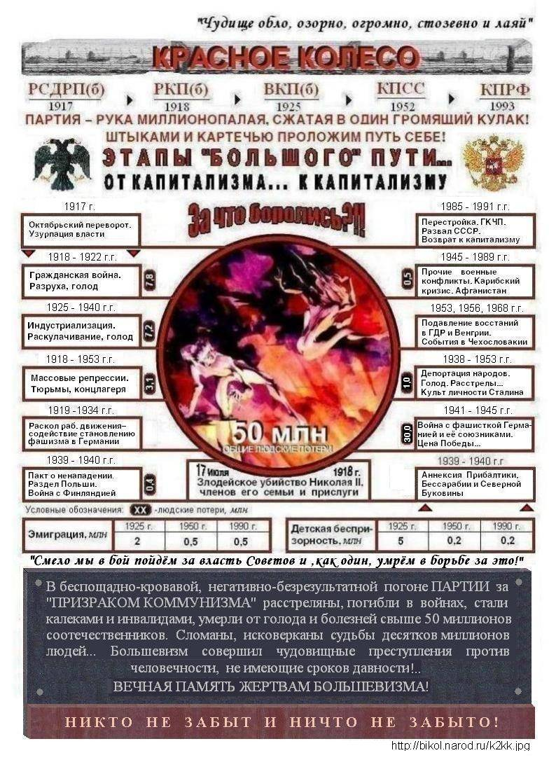 Статистика распространения коронавируса в беларусь на сегодня, 29июня2020
