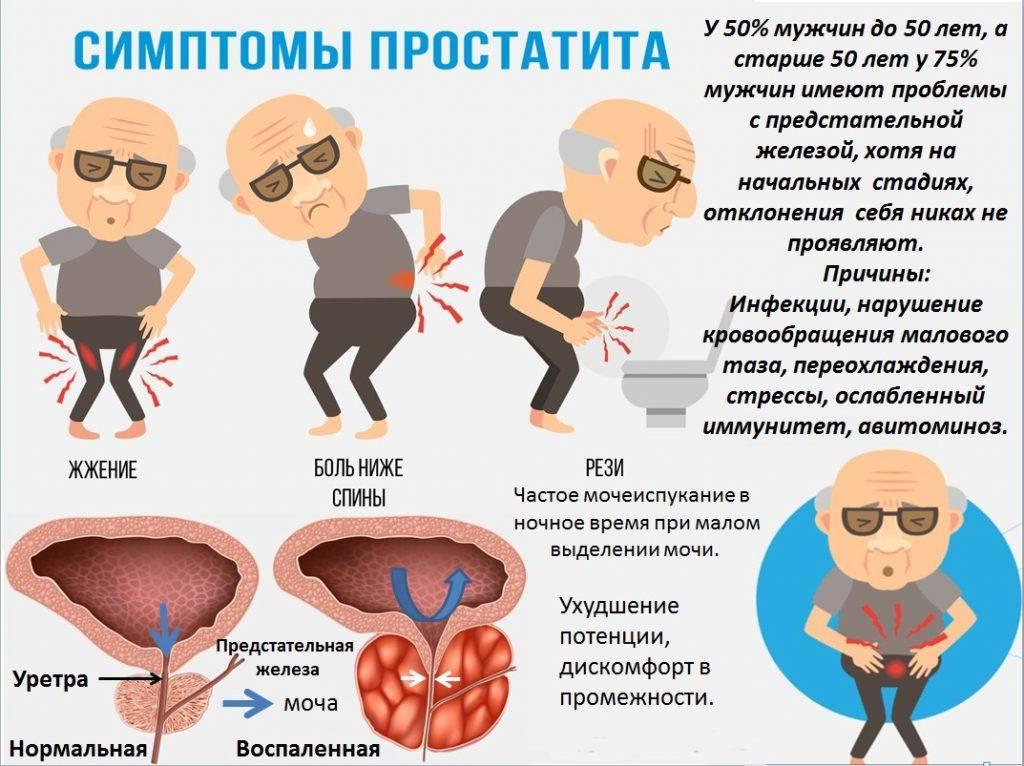 Лечение гонореи народными средствами