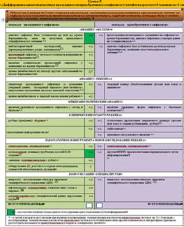 Сифилис – симптомы, лечение и прогноз