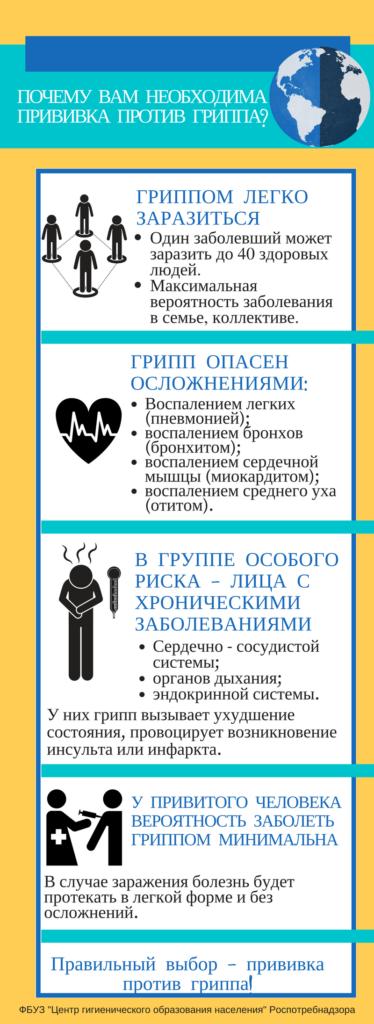 Можно ли забеременеть при впч (с вирусом папилломы человека): надо ли лечить при планировании беременности, как это влияет на зачатие, опасно ли впч у мужчин