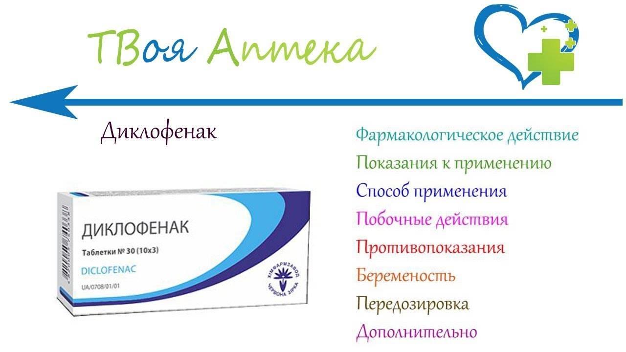 Как использовать свечи диклофенак при лечении простатита