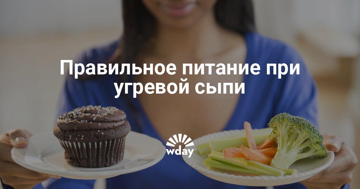 Еда, вызывающая прыщи: 5 запрещенных продуктов