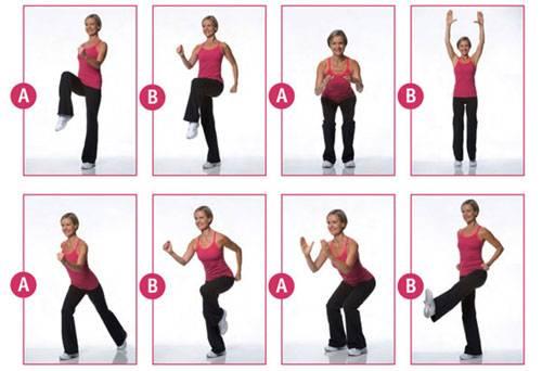 Как похудеть в домашних условиях: пошаговая инструкция