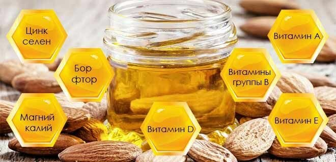 Самые полезные рецепты с мёдом для потенции и мужского здоровья
