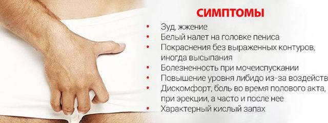 Симптомы появления грибка на половом члене и методы терапии