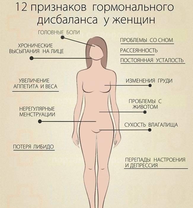 «это увас гормоны!» как насамом деле влияют наповедение издоровье женщин гормональный фон и его нарушения