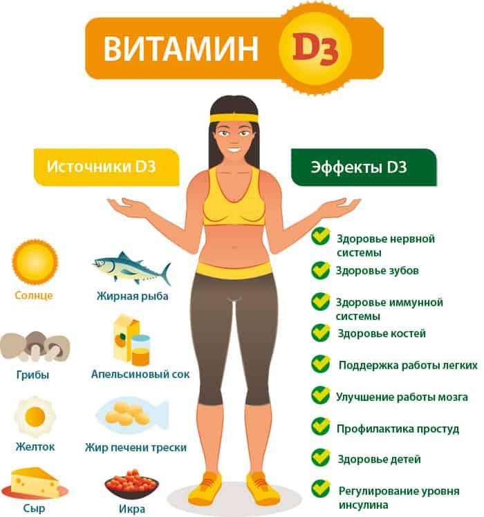 Витамин d — какой препарат для взрослых и детей лучше выбрать? (топ 10)
