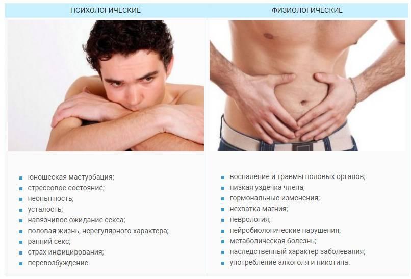 Причины и лечение преждевременной эякуляции у мужчин