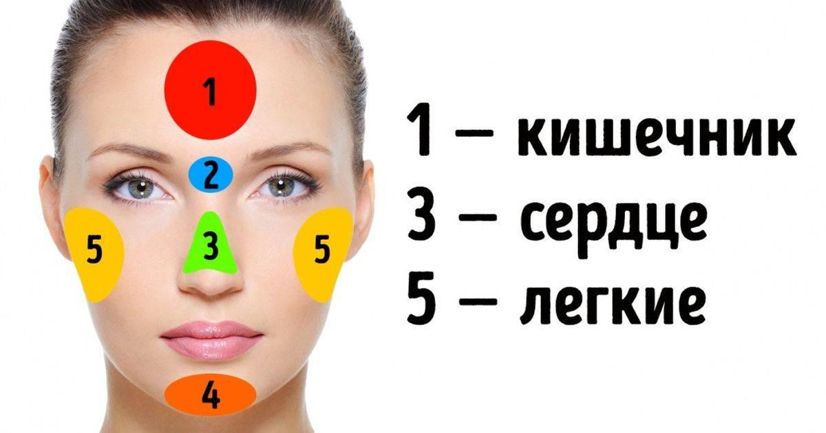 Интересно, прыщи на лице за какие органы отвечают? карта прыщей на лице и что они означают?