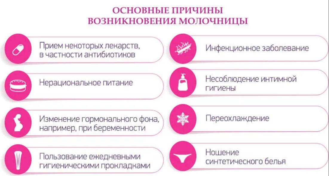 Эффективные рецепты как избавиться от молочницы в домашних условиях