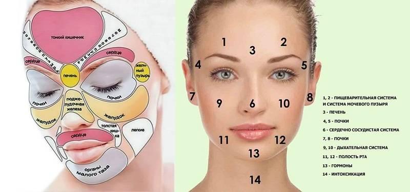 Угревая сыпь после витаминов в12