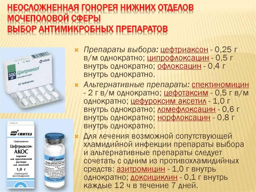 Симптомы и препараты для лечения гонореи, трихомониаза и хламидиоза
