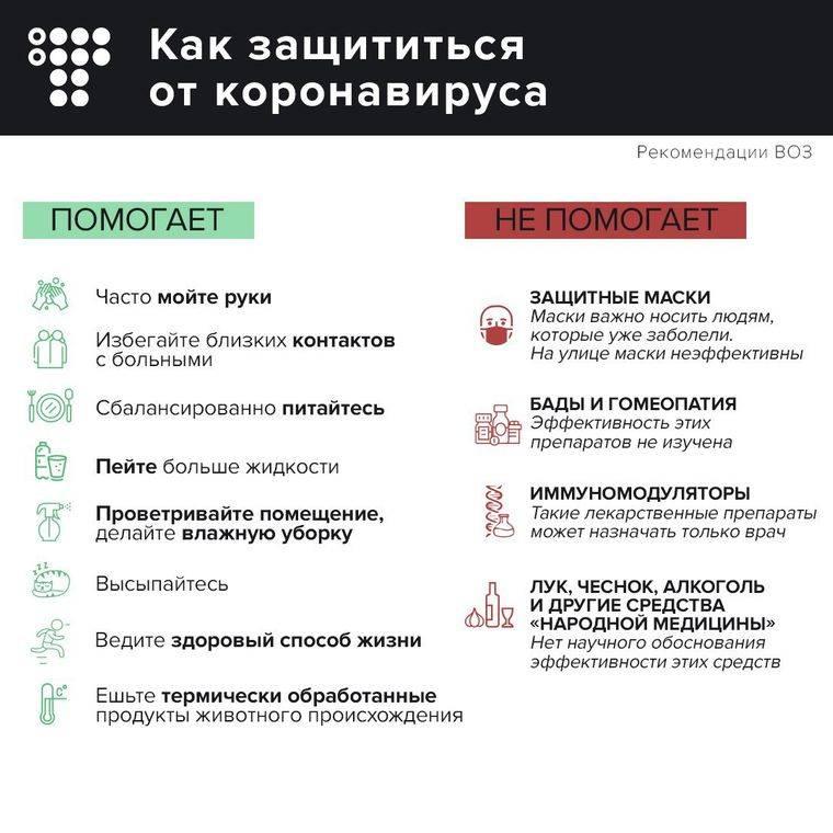 Сколько стоит лекарство от коронавируса 2020 в россии