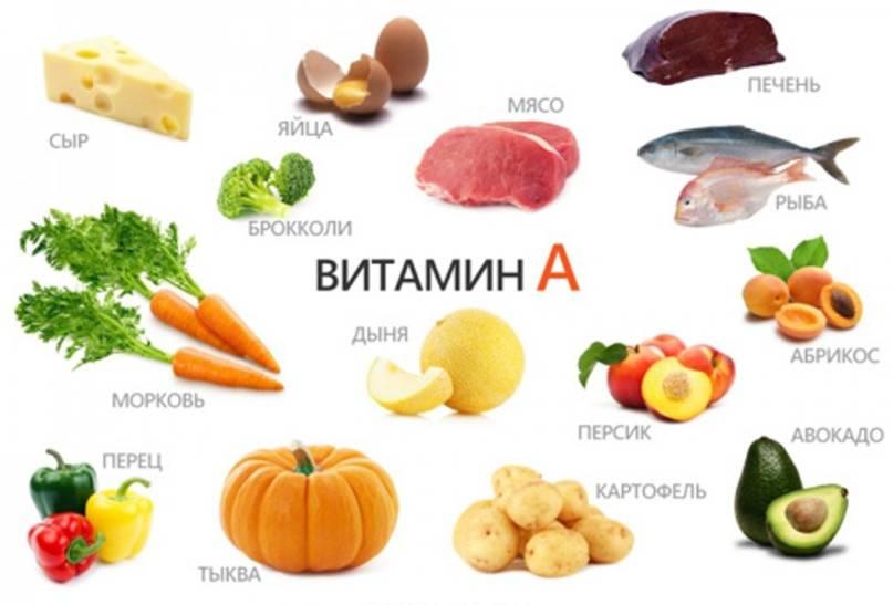 Прыщи по телу после витаминов