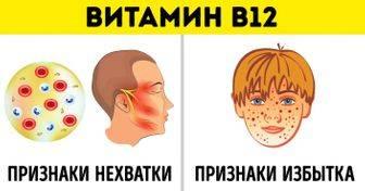 Прыщи на лице и спине