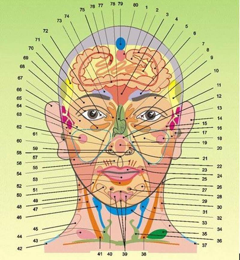 Психосоматика акне (прыщи на лице)