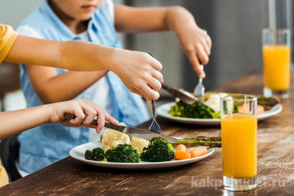Руководство для начинающих: как похудеть с помощью питания и тренировок!
